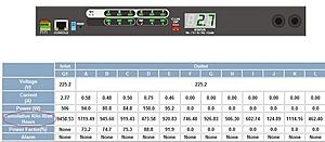 [GZ] stroommeters-ipoman1201-jpg