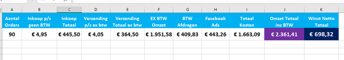 Prachtige webwinkel, 2361,41 euro omzet, 90 orders in 21 dagen. Grijp je kans!-naamloos-png