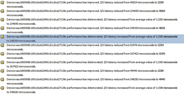 I/O latency increased Trage disks?-probleem-png