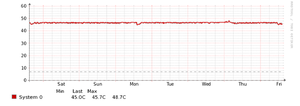 Brandmelding leidt tot gasblussing in BIT-2B datacenter-screen-shot-2014-10-10-14-45-11-png