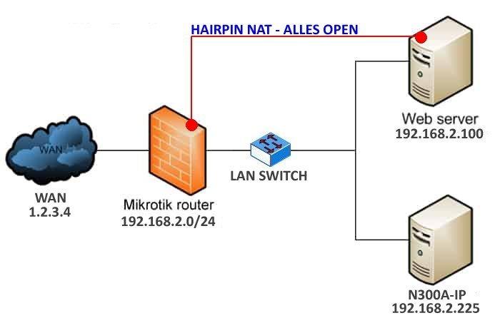 Extra IP plus poort op Mikrotik?-687144f1-cf34-4a81-a826-3547a50b45c0-jpg