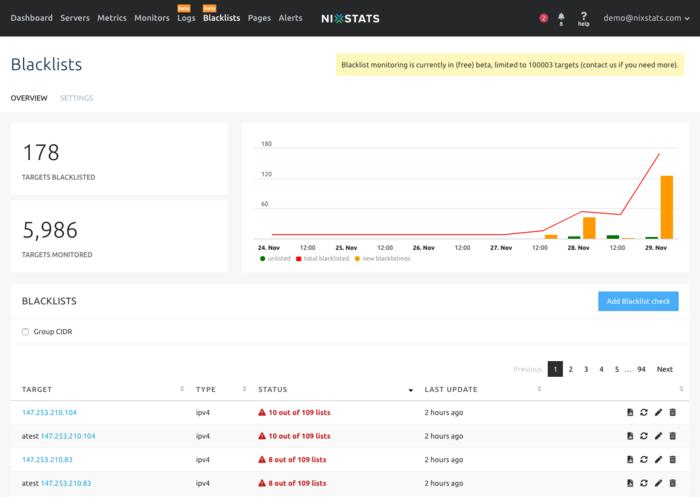 IP Blacklist monitoring-qyehm3d-png